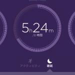 ミスフィットアプリ